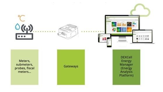 how-does-energy-metering-work.jpg