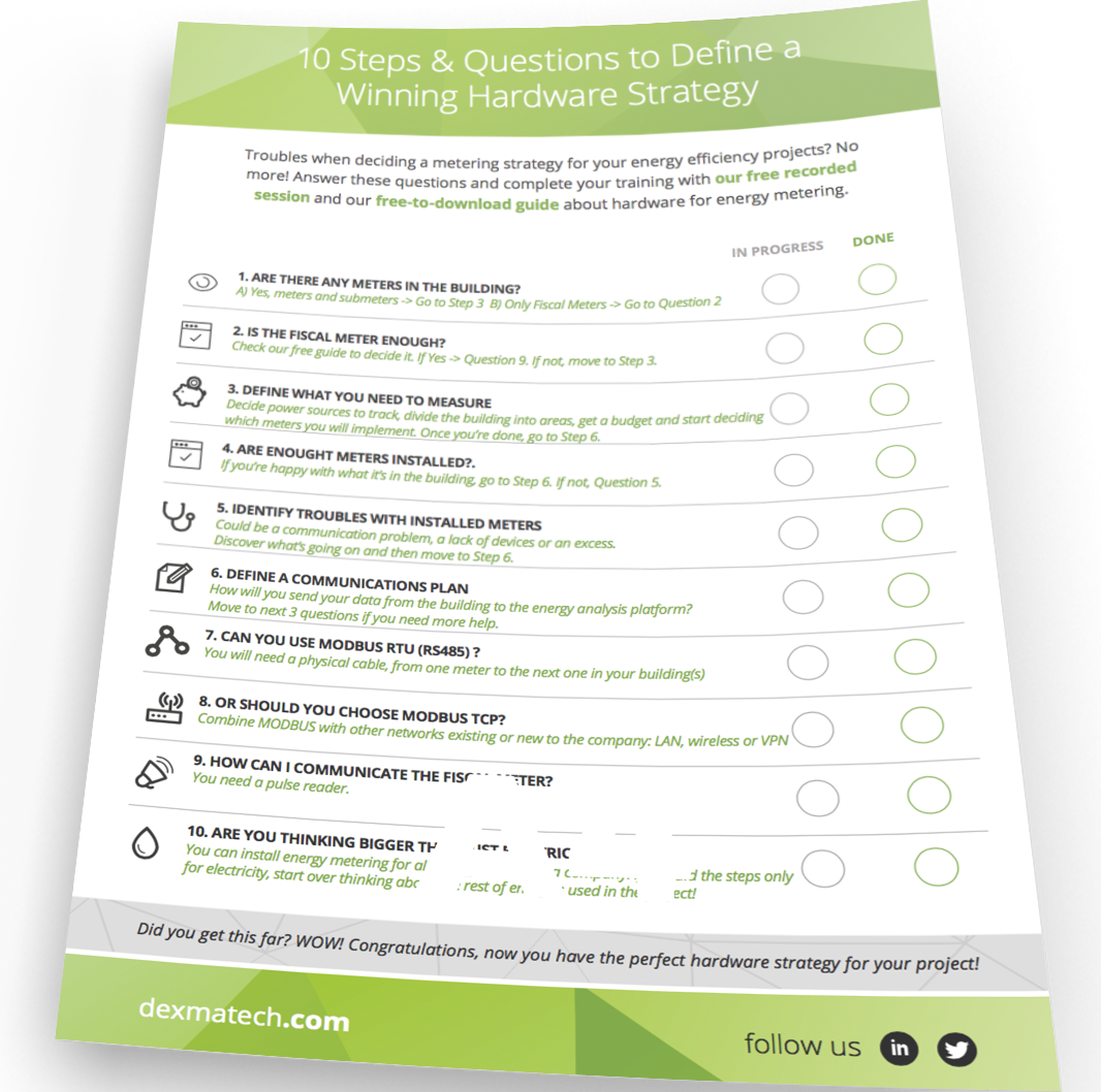 What is Energy Metering - Checklist to Decide